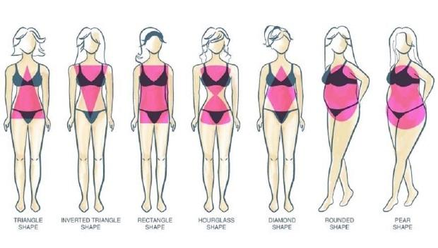 Ez a bikiniforma illik az alakodhoz! Biztos, hogy jót hordasz?